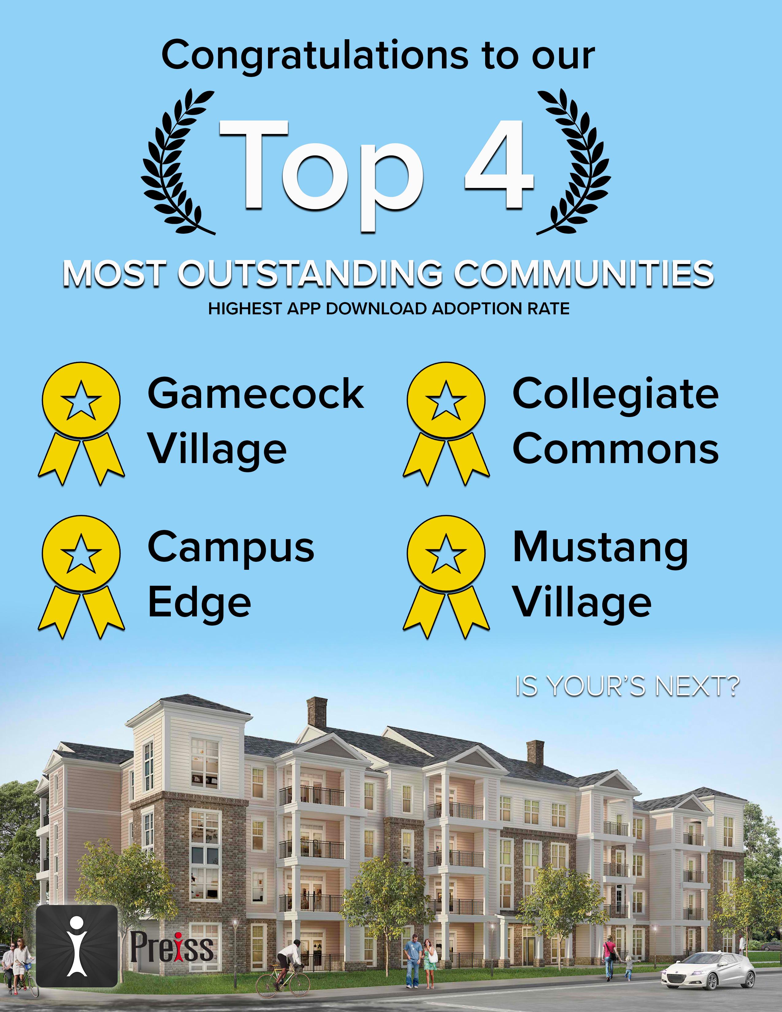 Top 4 Communities